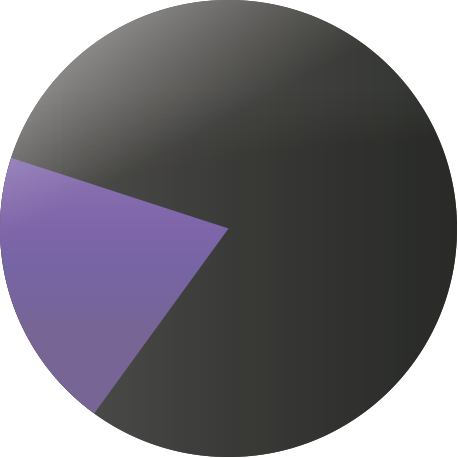 pie-purple-large